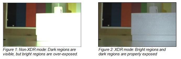 wide-dynamic-range-cameras